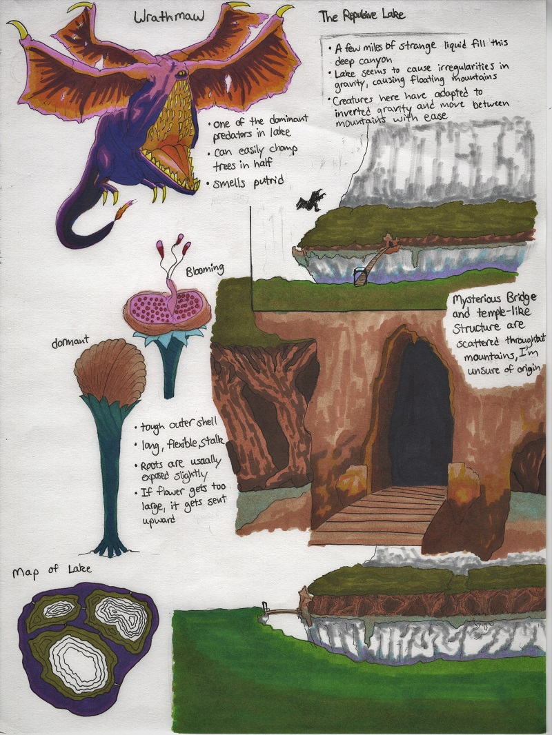 Page from a field journal documenting the alien planet Dahst.