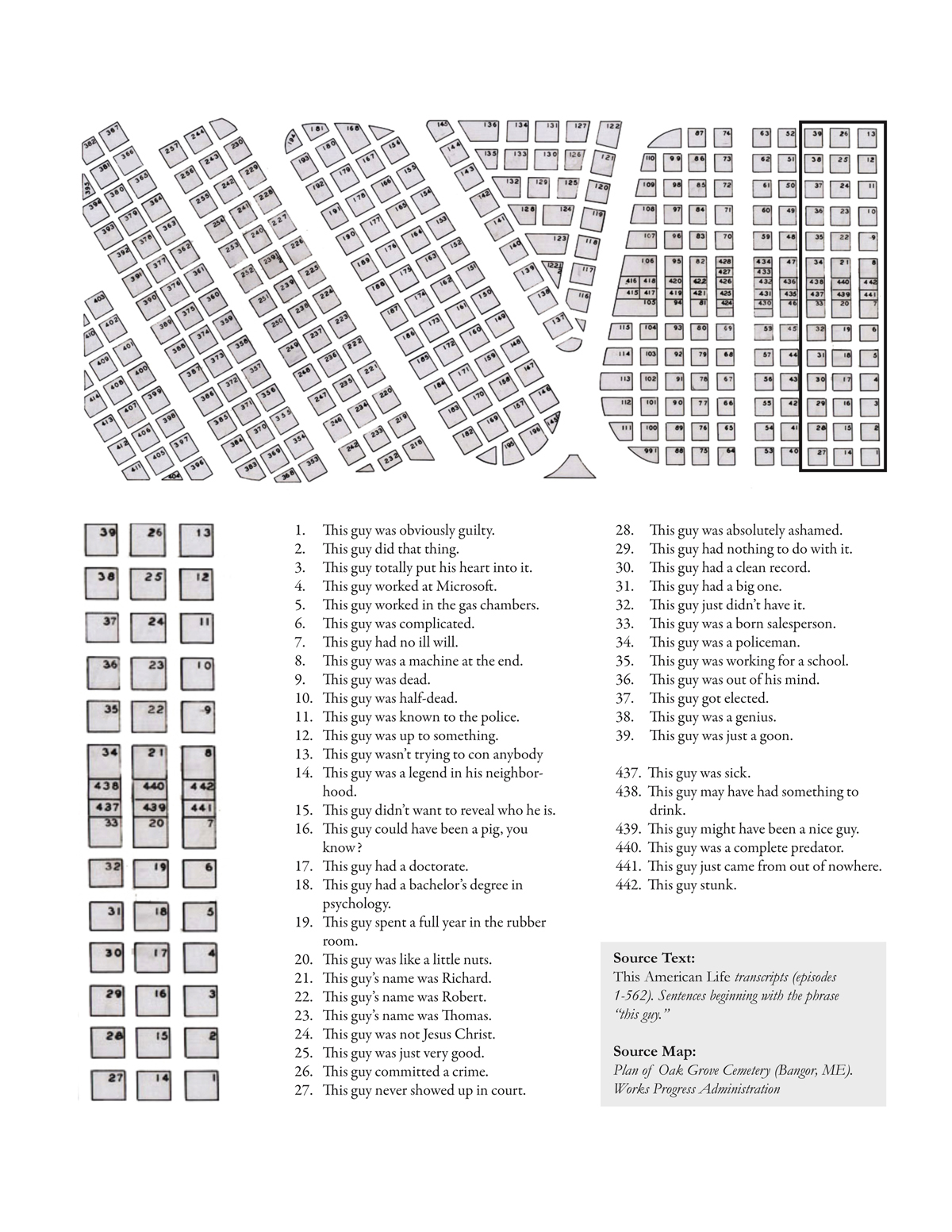 Cemetary map with accompanying text